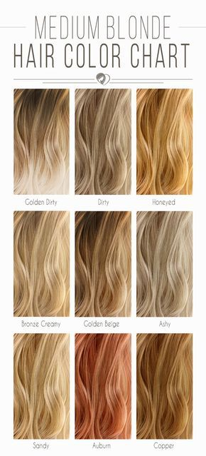 Blonde Hair Color Chart To Find The Right Shade For You | Hautfarben