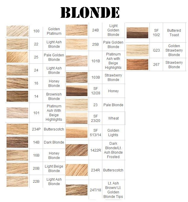 shades of blonde hair color for pale skin | Blonde | Pelo rubio