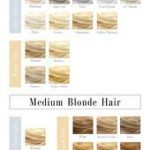 Blonde Hair Color Chart To Find The Right Shade For You | LoveHairStyles