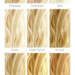 Blond hair color chart to find the right shade for you #Blonde #den #color chart